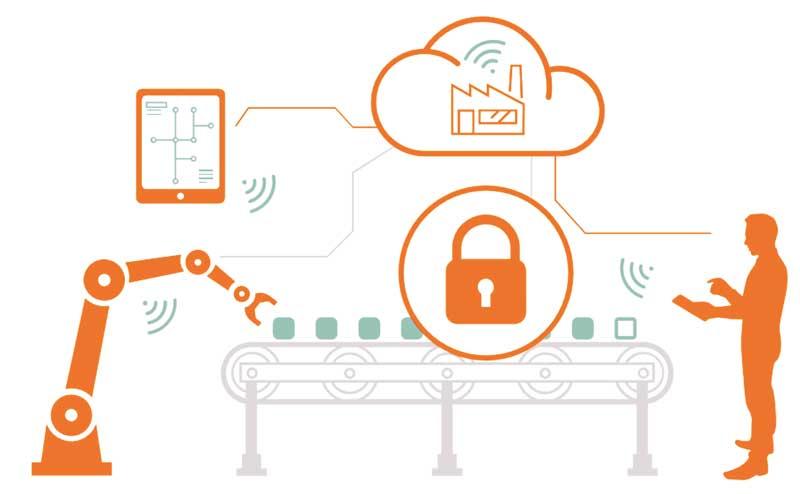 REACH Solutions Ltd  -IoT, Industry, i4, Big Data,Fog